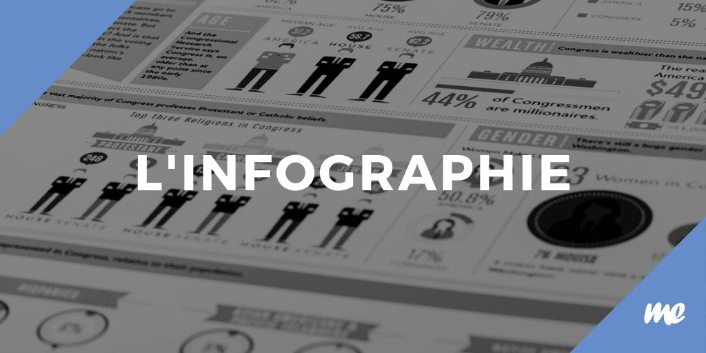 INFOGRAPHIE FORMATEUR