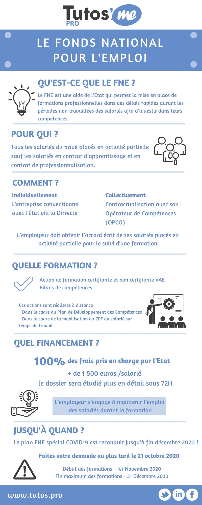 Infographie FNE - Covid - Fonds National pour l'emploi